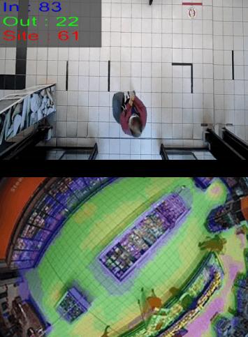 solution vidéosurveillance commerce proximité